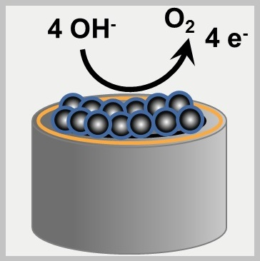 mesostructured transition metal oxides